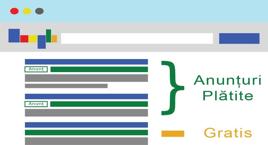Cum să ajungi primul pe Google gratuit?